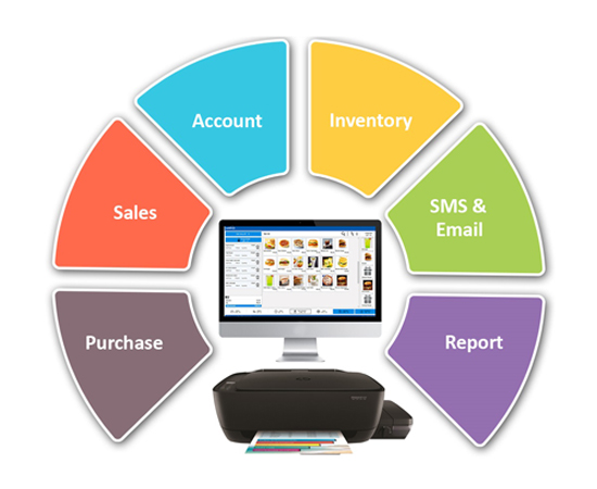 pos software company in chennai